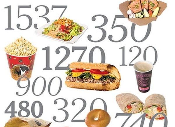 Эта вездесущая калория