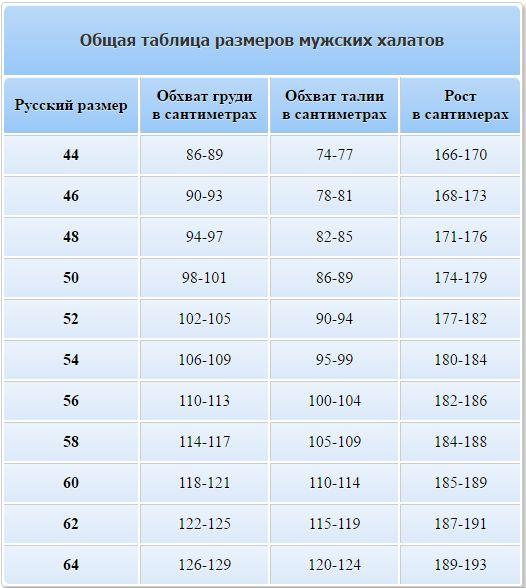 Общая таблица размеров мужских халатов