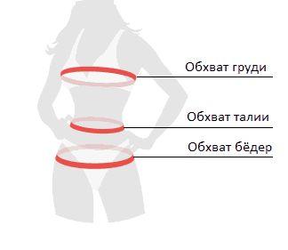 Съем мерок (женщины)